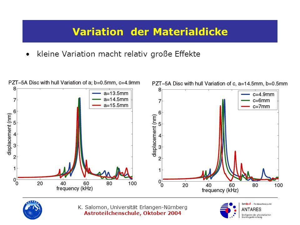 Variation der Materialdicke