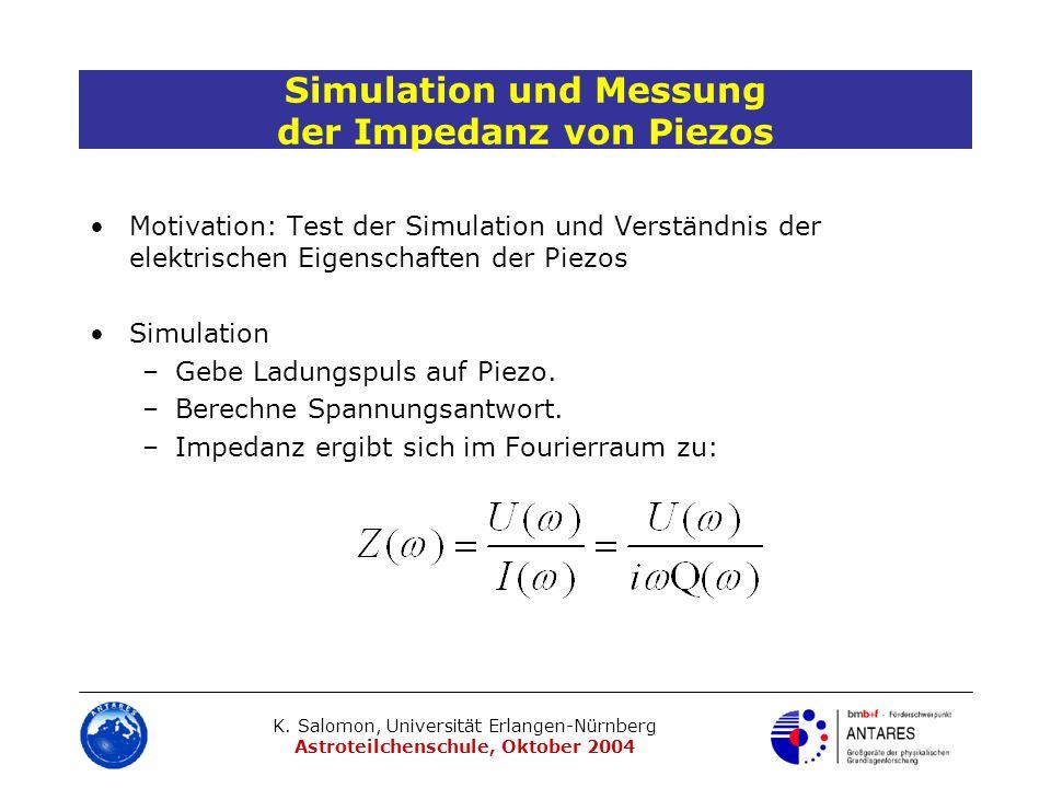 Simulation und Messung der Impedanz von Piezos