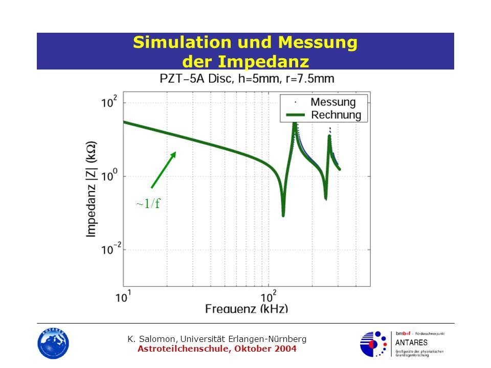Simulation und Messung der Impedanz