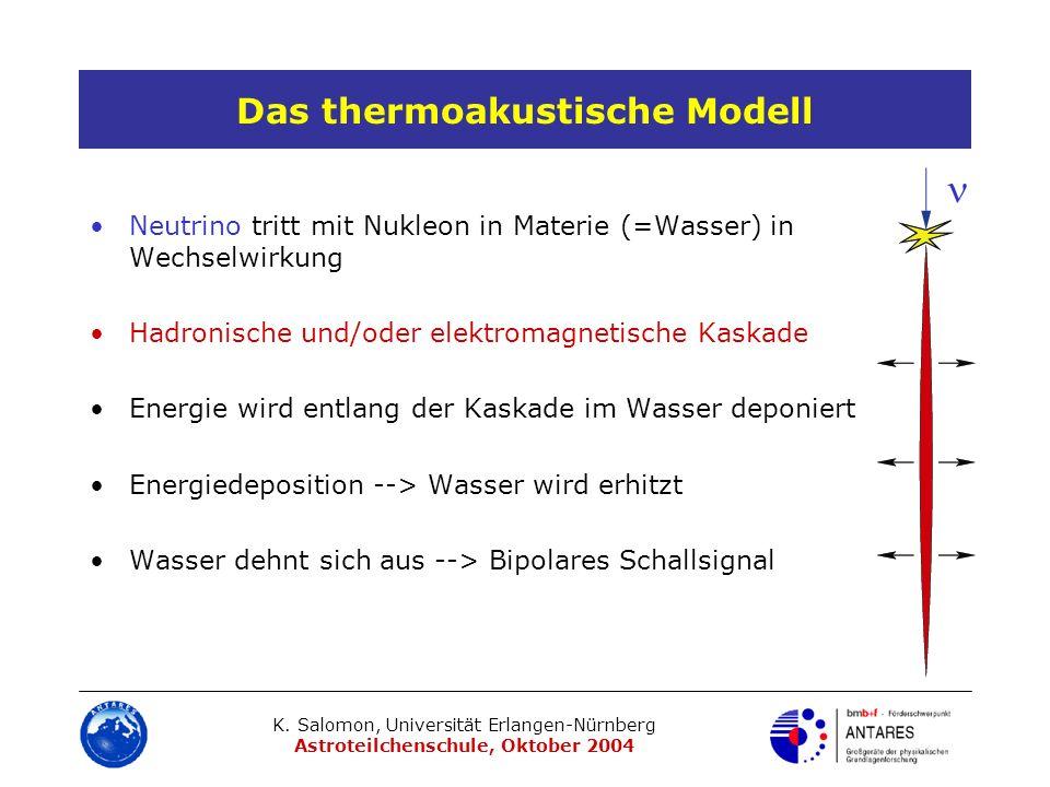 Das thermoakustische Modell