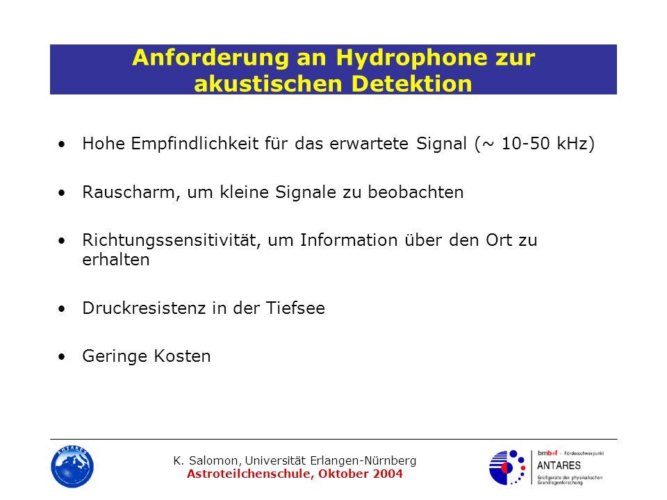 Anforderung an Hydrophone zur akustischen Detektion