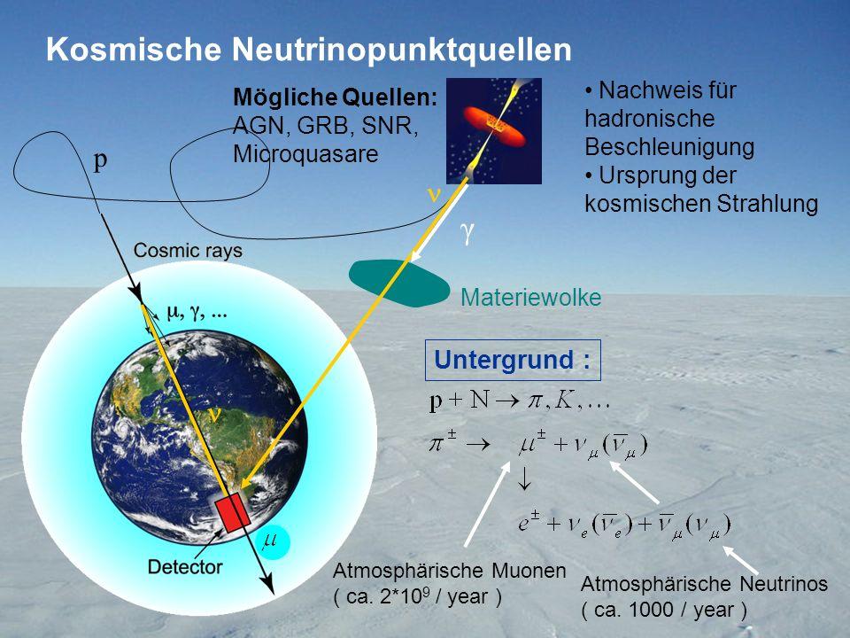 Kosmische Neutrinopunktquellen