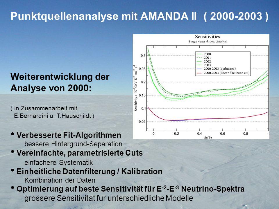 Punktquellenanalyse mit AMANDA II ( 2000-2003 )