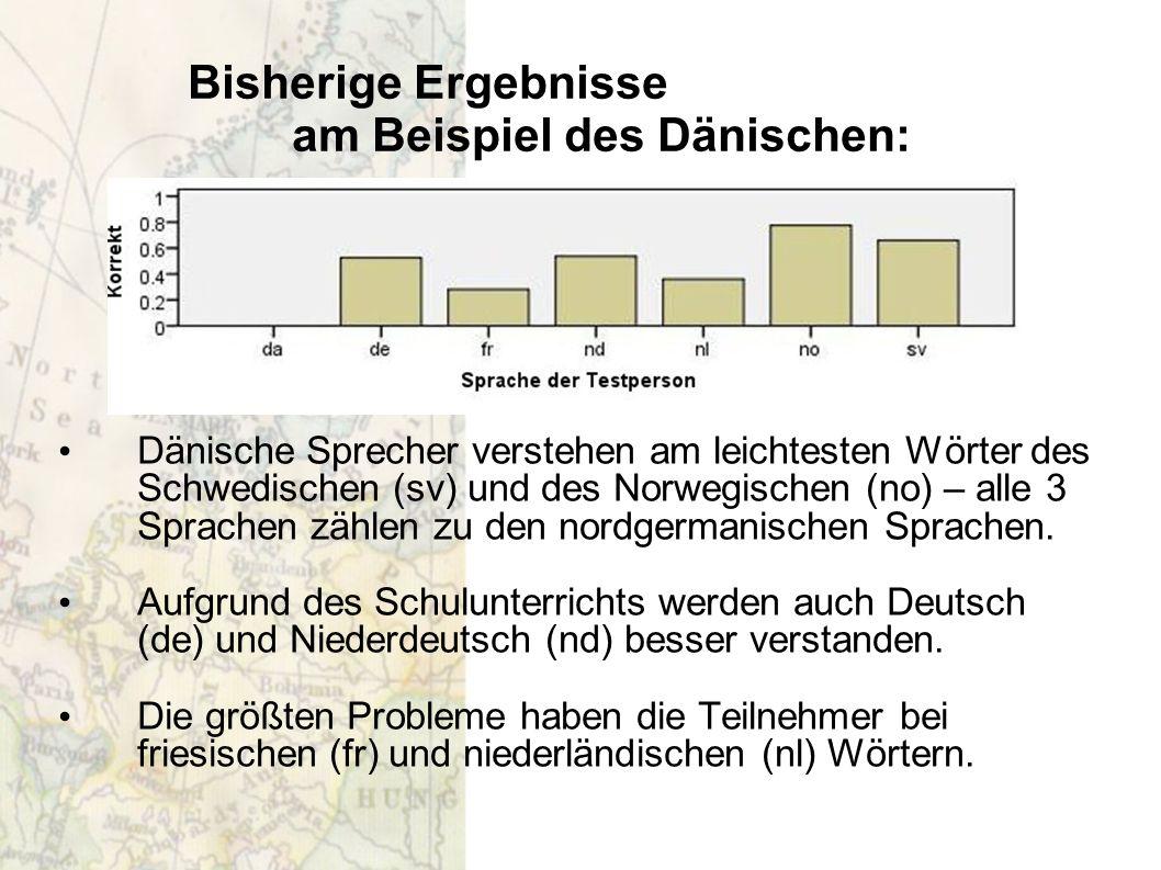 Bisherige Ergebnisse am Beispiel des Dänischen: