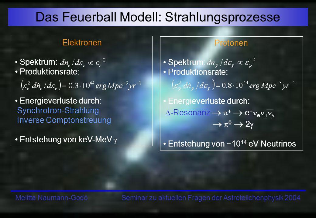 Das Feuerball Modell: Strahlungsprozesse