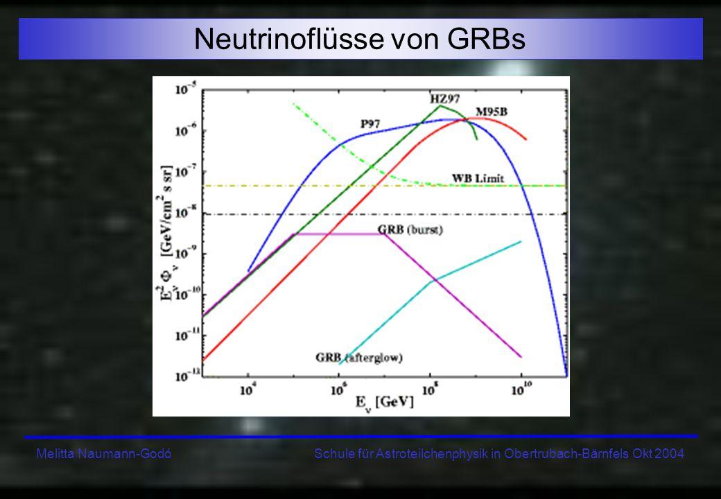 Neutrinoflüsse von GRBs