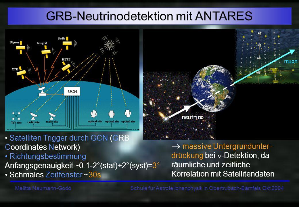 GRB-Neutrinodetektion mit ANTARES