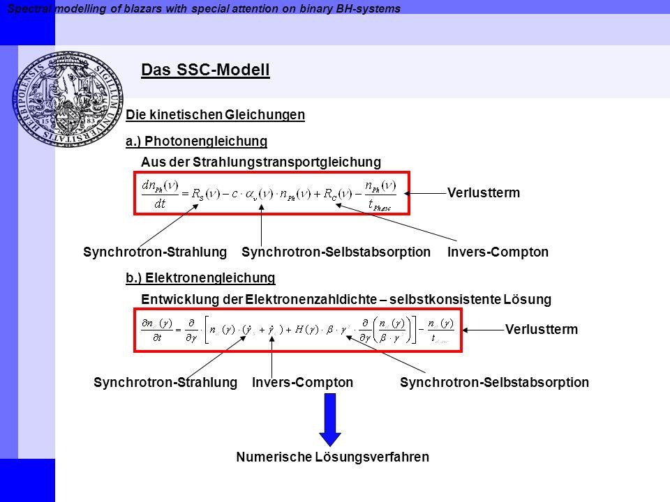 Das SSC-Modell Die kinetischen Gleichungen a.) Photonengleichung