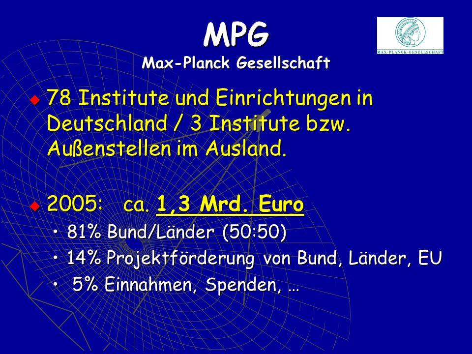 MPG Max-Planck Gesellschaft