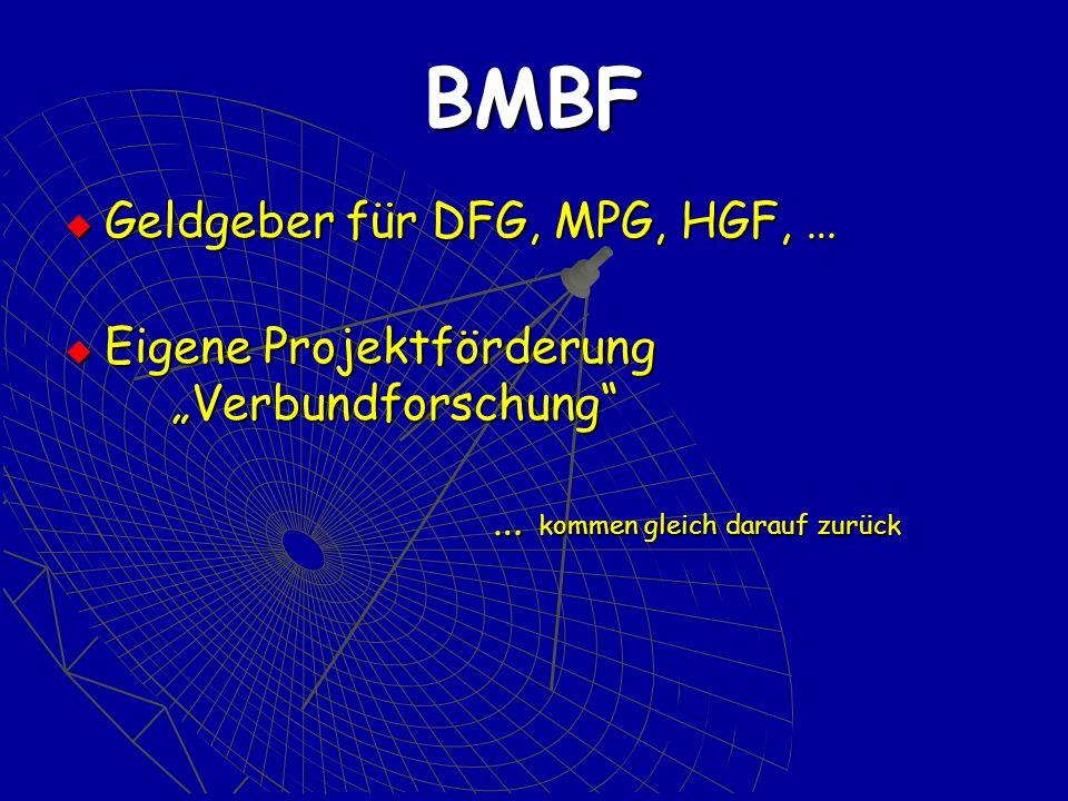 BMBF Geldgeber für DFG, MPG, HGF, …