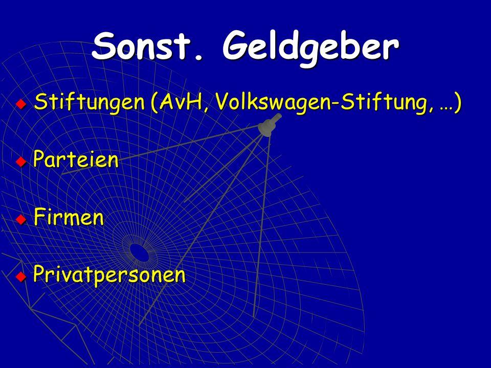 Sonst. Geldgeber Stiftungen (AvH, Volkswagen-Stiftung, …) Parteien