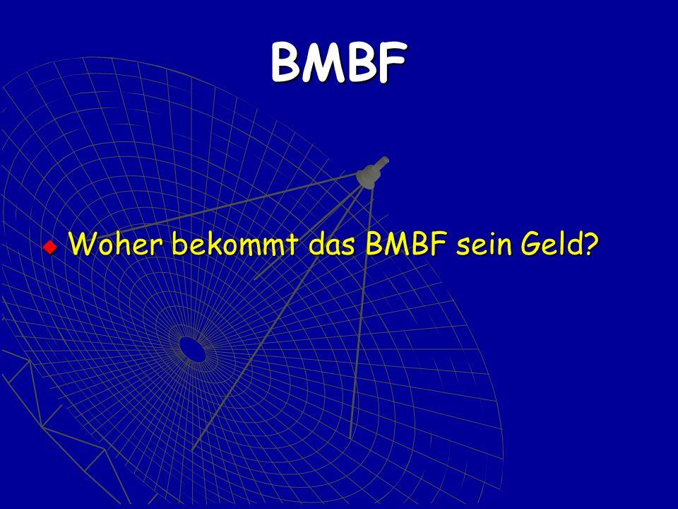 BMBF Woher bekommt das BMBF sein Geld