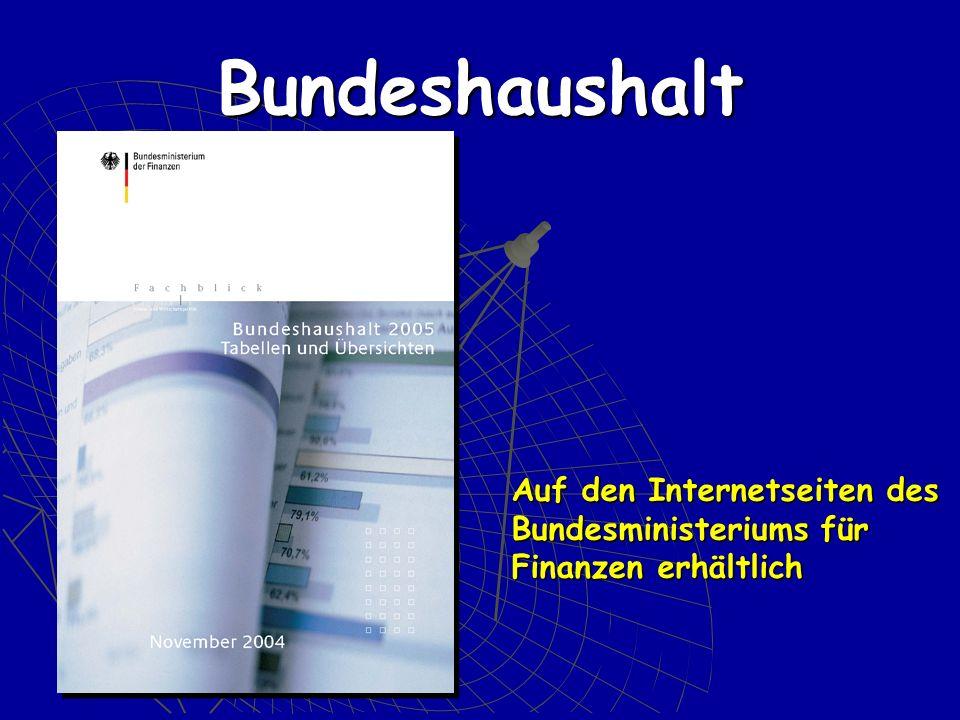 Bundeshaushalt Auf den Internetseiten des Bundesministeriums für