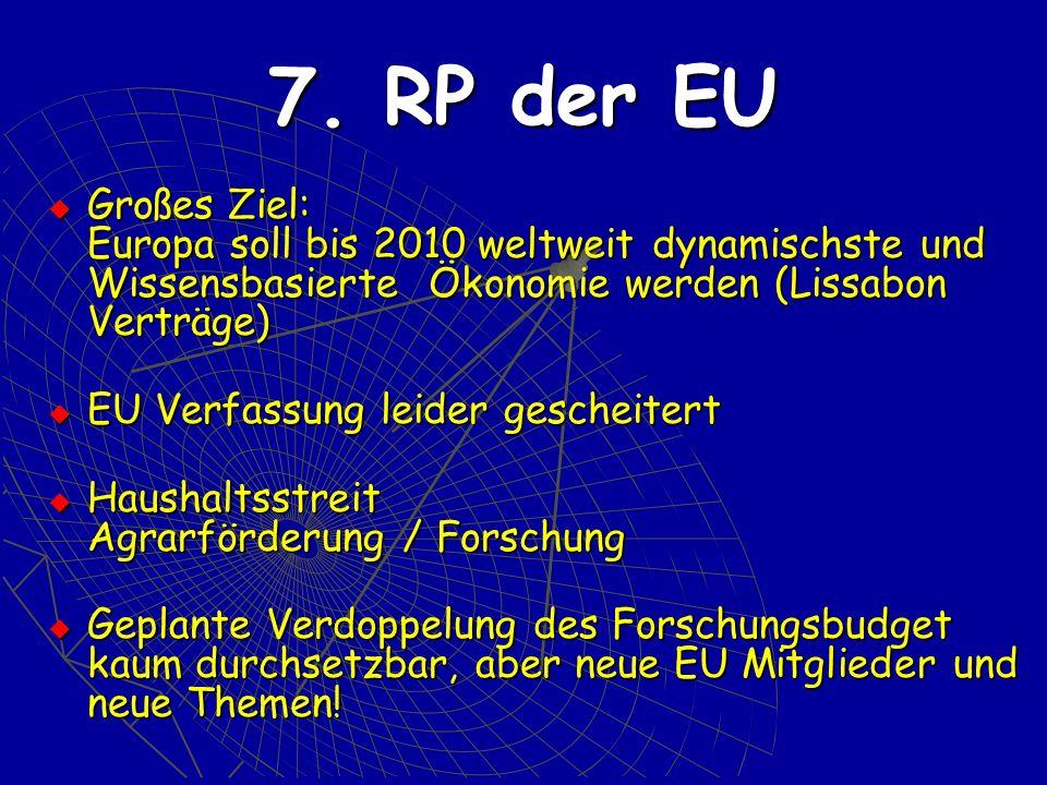 7. RP der EU Großes Ziel: Europa soll bis 2010 weltweit dynamischste und Wissensbasierte Ökonomie werden (Lissabon Verträge)