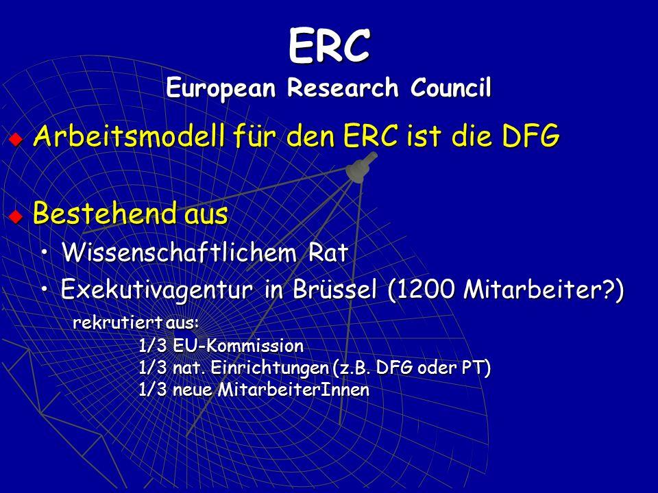 ERC European Research Council