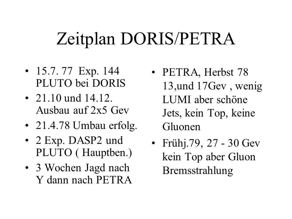 Zeitplan DORIS/PETRA 15.7. 77 Exp. 144 PLUTO bei DORIS