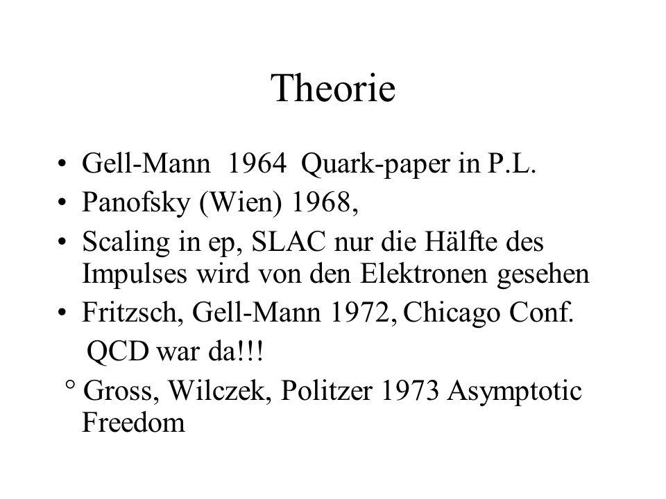 Theorie Gell-Mann 1964 Quark-paper in P.L. Panofsky (Wien) 1968,