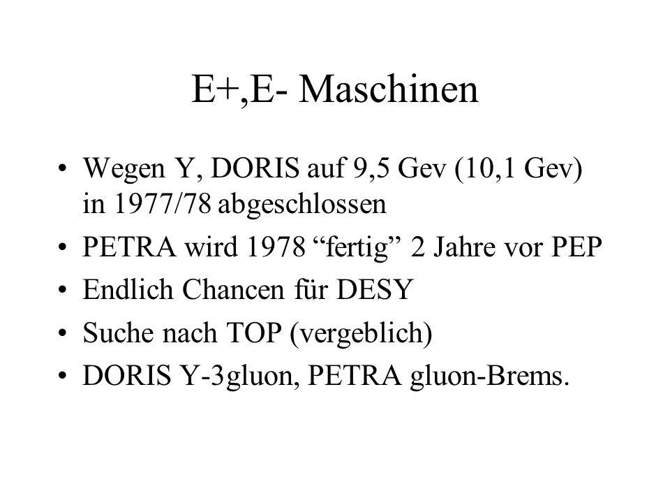 E+,E- Maschinen Wegen Y, DORIS auf 9,5 Gev (10,1 Gev) in 1977/78 abgeschlossen. PETRA wird 1978 fertig 2 Jahre vor PEP.