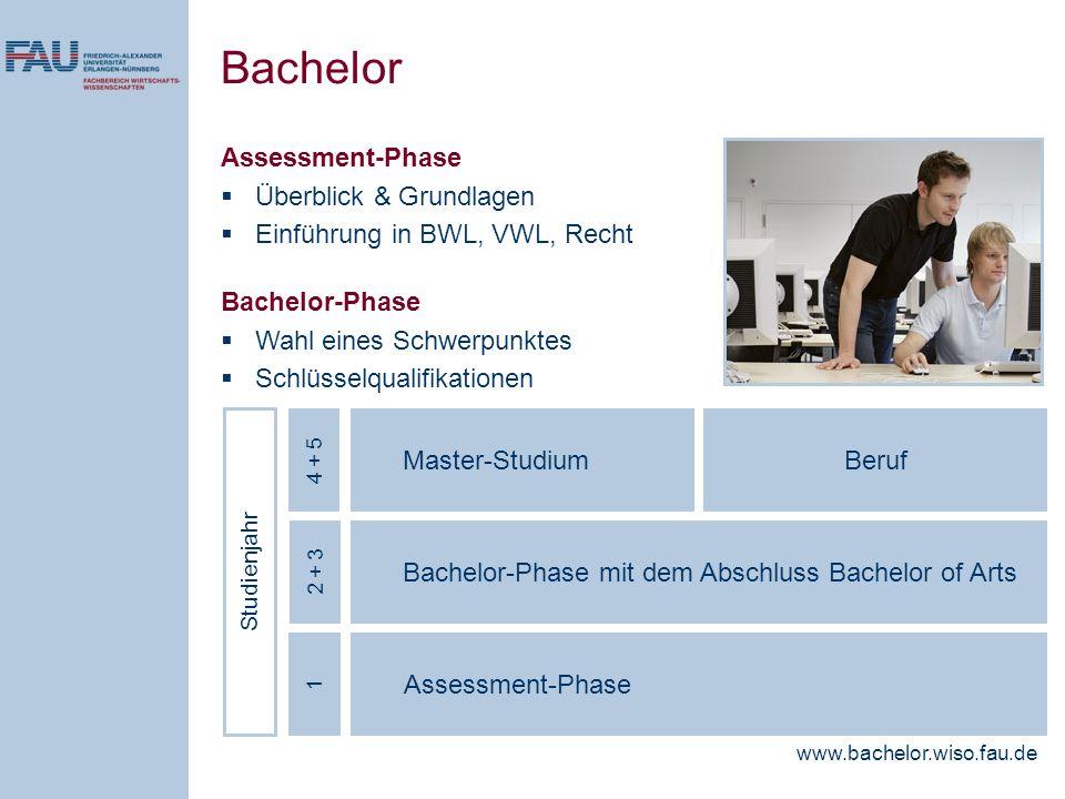 Bachelor Assessment-Phase Überblick & Grundlagen