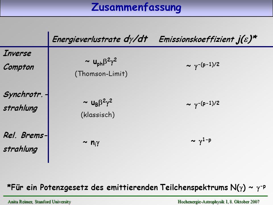 *Für ein Potenzgesetz des emittierenden Teilchenspektrums N(g) ~ g-p