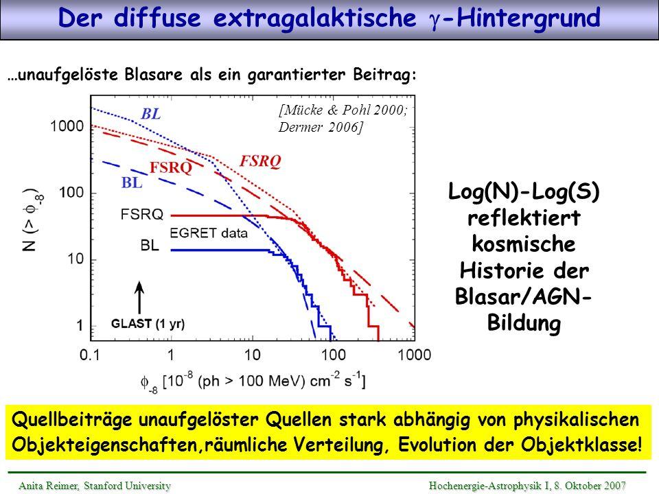 Der diffuse extragalaktische g-Hintergrund