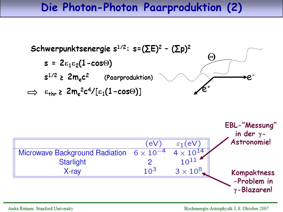Die Photon-Photon Paarproduktion (2)