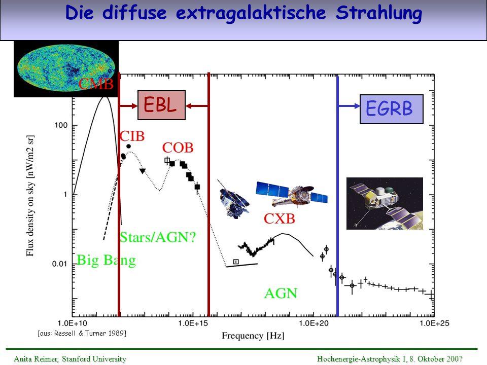 Die diffuse extragalaktische Strahlung