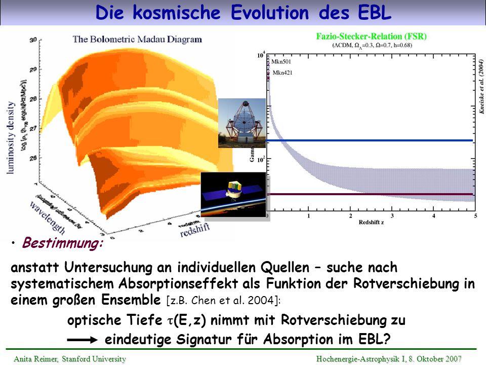 Die kosmische Evolution des EBL