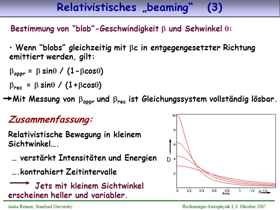 "Relativistisches ""beaming (3)"