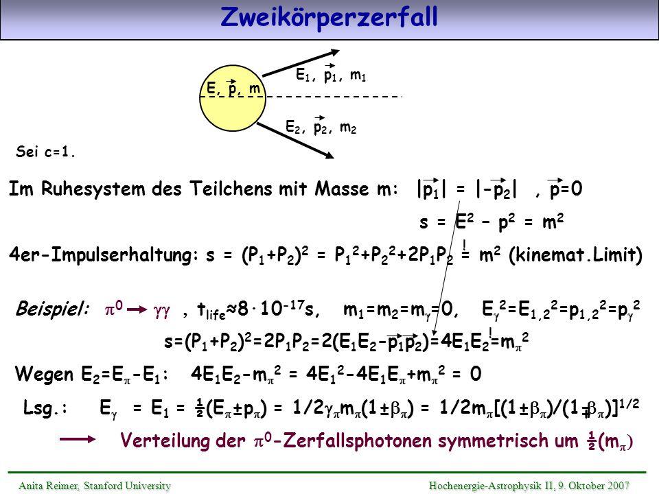 Verteilung der p0-Zerfallsphotonen symmetrisch um ½(mp)