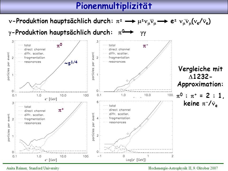 Vergleiche mit D1232-Approximation:
