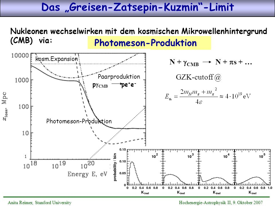 "Das ""Greisen-Zatsepin-Kuzmin -Limit"