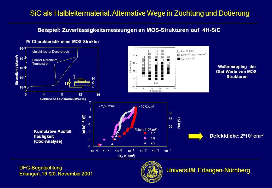 Beispiel: Zuverlässigkeitsmessungen an MOS-Strukturen auf 4H-SiC