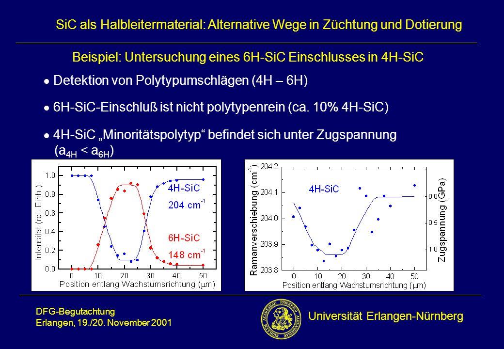 Beispiel: Untersuchung eines 6H-SiC Einschlusses in 4H-SiC