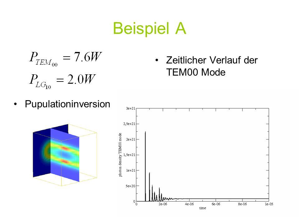 Beispiel A Pupulationinversion Zeitlicher Verlauf der TEM00 Mode