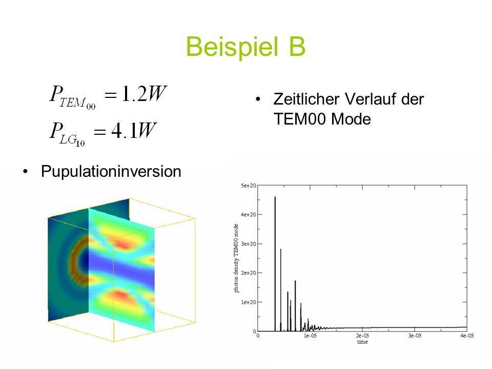 Beispiel B Pupulationinversion Zeitlicher Verlauf der TEM00 Mode