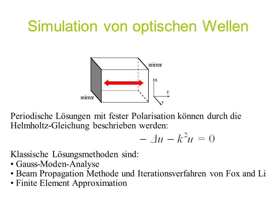 Simulation von optischen Wellen