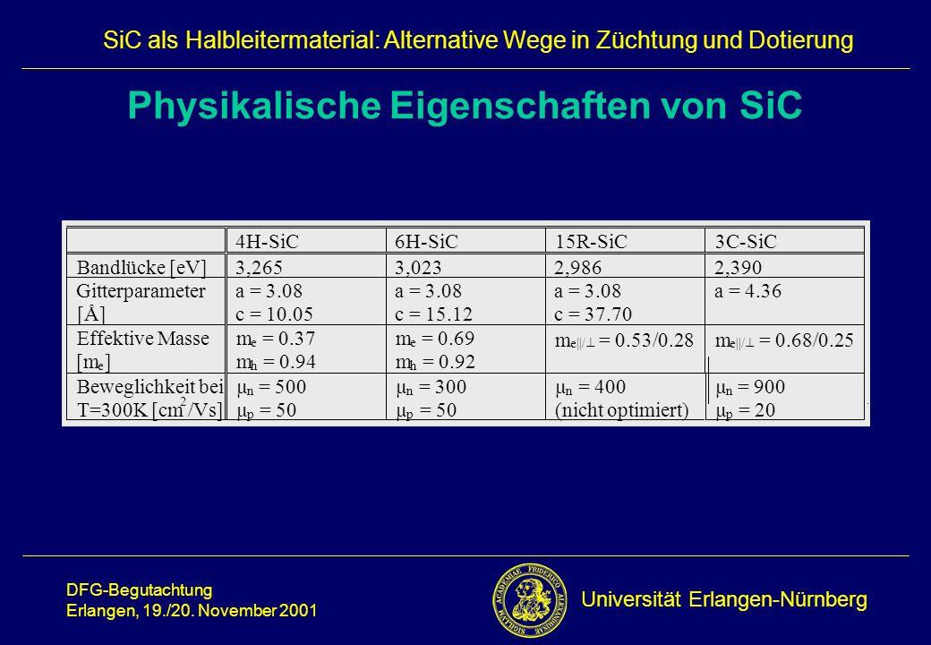 Physikalische Eigenschaften von SiC