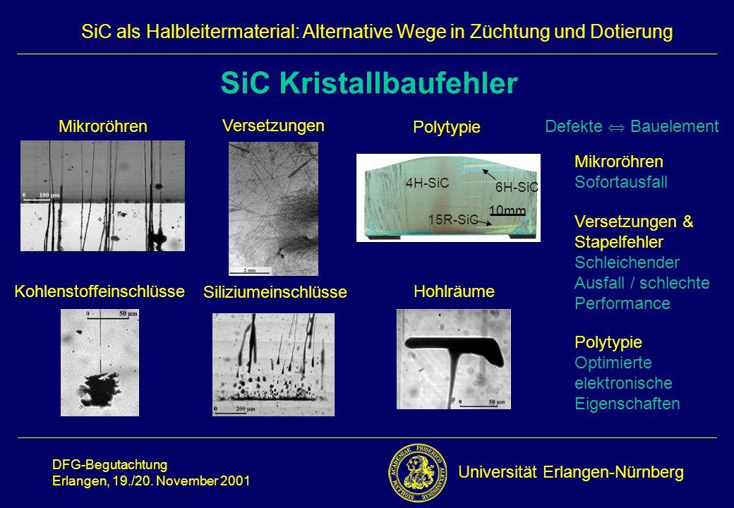 SiC Kristallbaufehler