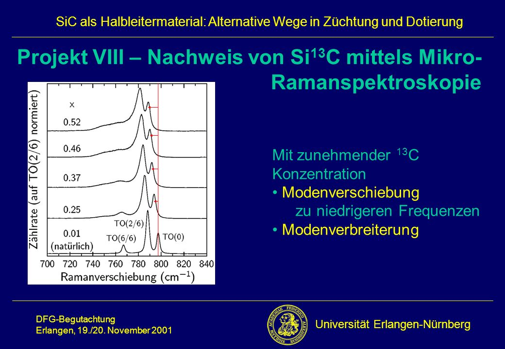 Projekt VIII – Nachweis von Si13C mittels Mikro- Ramanspektroskopie