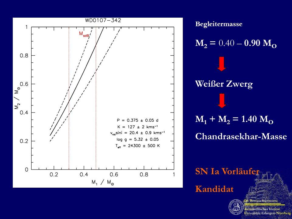 M2 = 0.40 – 0.90 MO Weißer Zwerg M1 + M2 = 1.40 MO Chandrasekhar-Masse