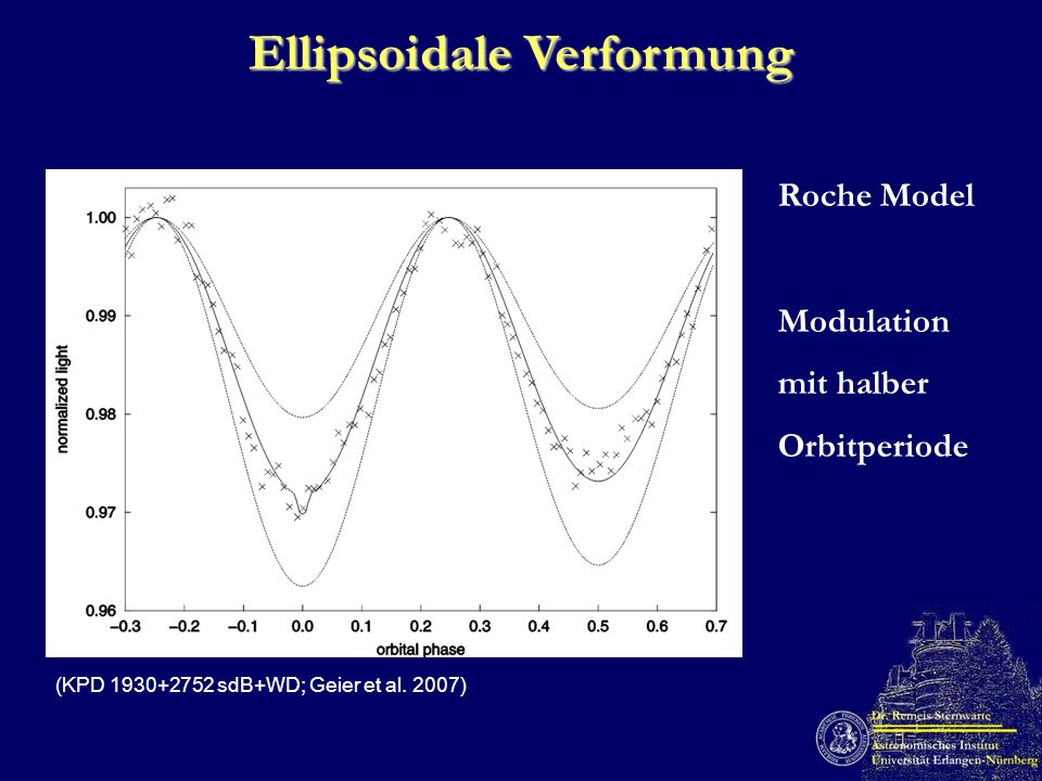 Ellipsoidale Verformung