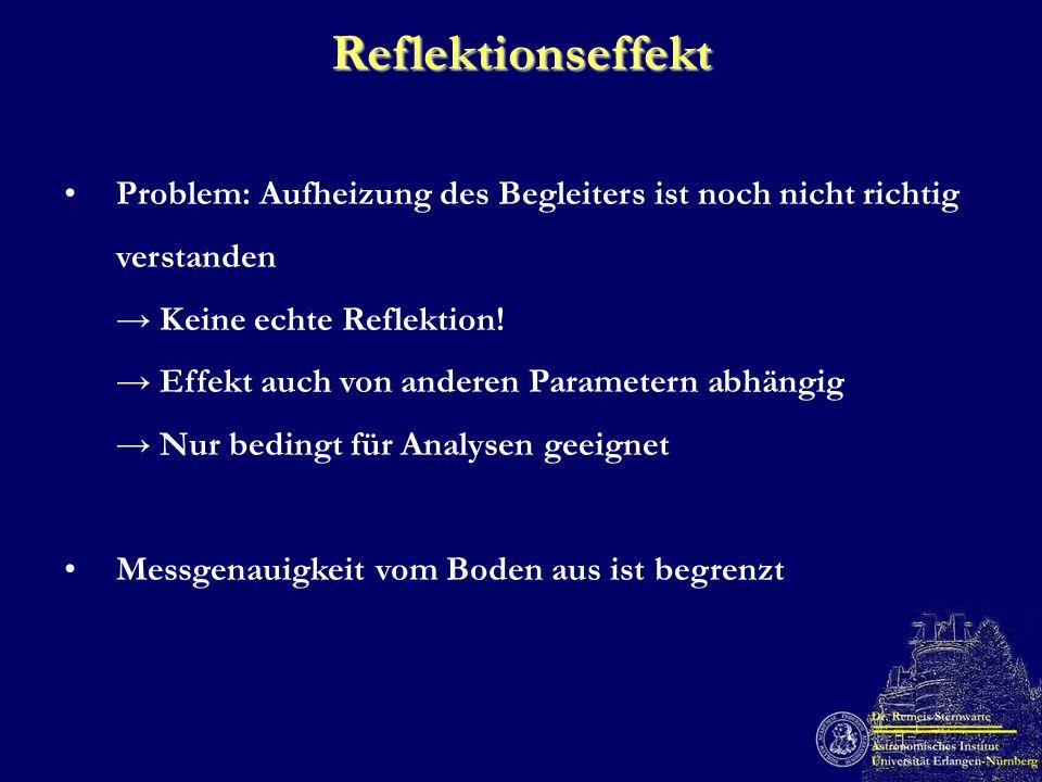 Reflektionseffekt Problem: Aufheizung des Begleiters ist noch nicht richtig. verstanden. → Keine echte Reflektion!