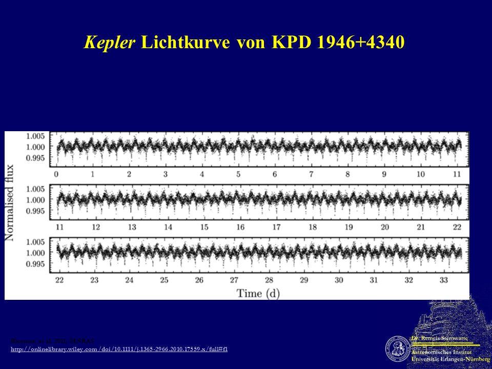 Kepler Lichtkurve von KPD 1946+4340