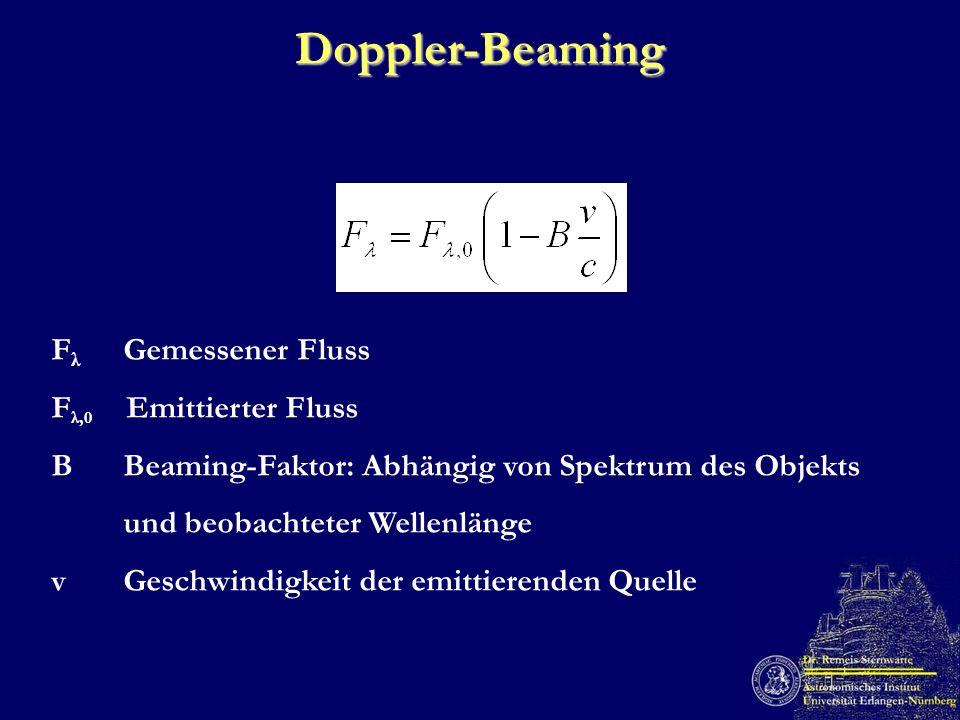 Doppler-Beaming Fλ Gemessener Fluss Fλ,0 Emittierter Fluss