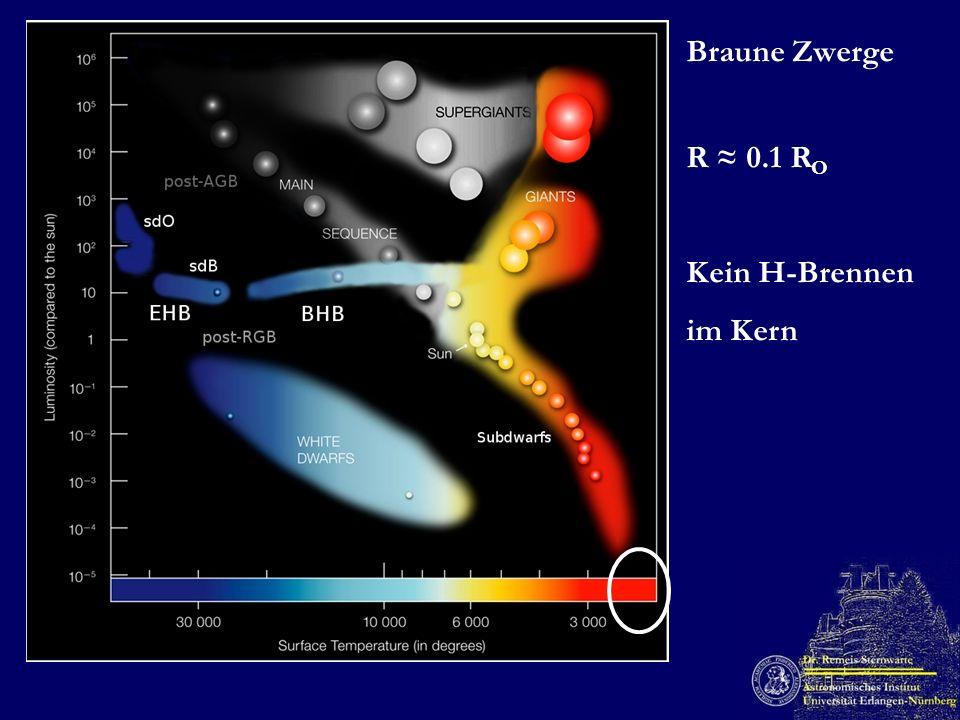 Braune Zwerge R ≈ 0.1 RO Kein H-Brennen im Kern