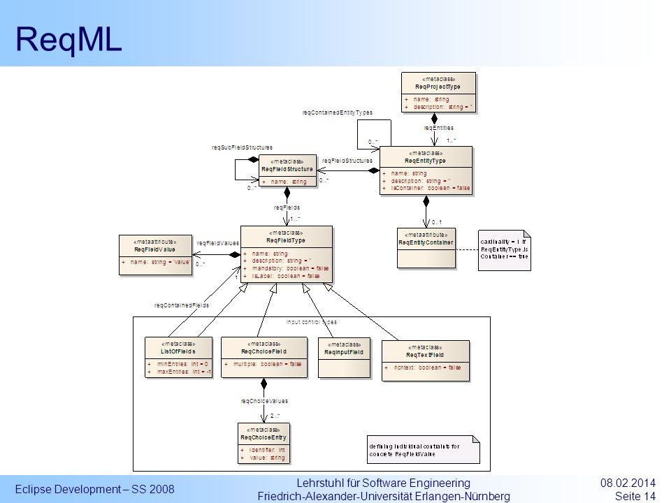 ReqML Eclipse Development – SS 2008
