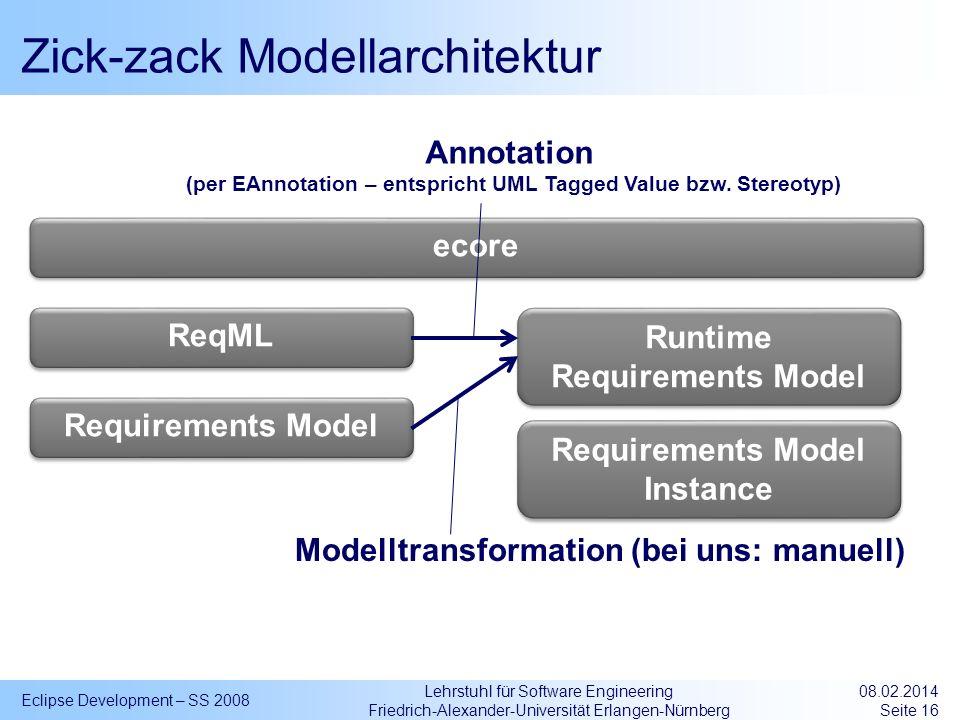 Zick-zack Modellarchitektur