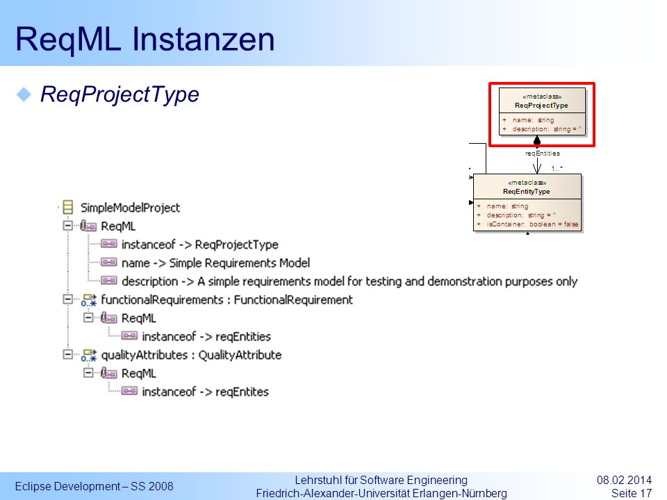 ReqML Instanzen ReqProjectType Eclipse Development – SS 2008