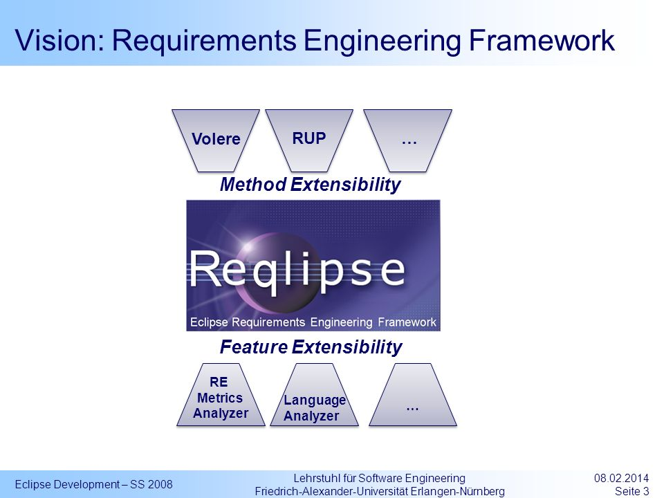Vision: Requirements Engineering Framework